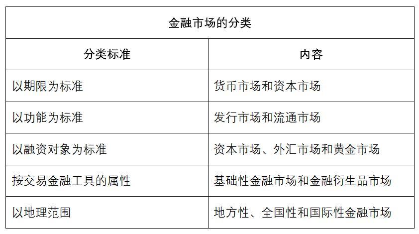 五、财务管理环境3.JPG