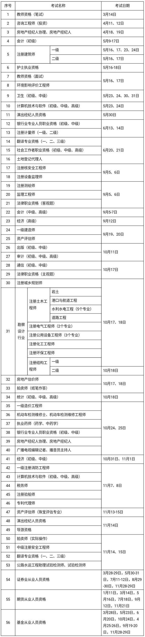 2020年考证时间表.jpg