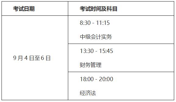 2021年湖南中级管帐ope体育平台组织