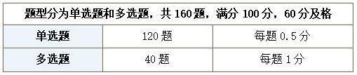 初级办理管帐师ope体育平台科目.jpg